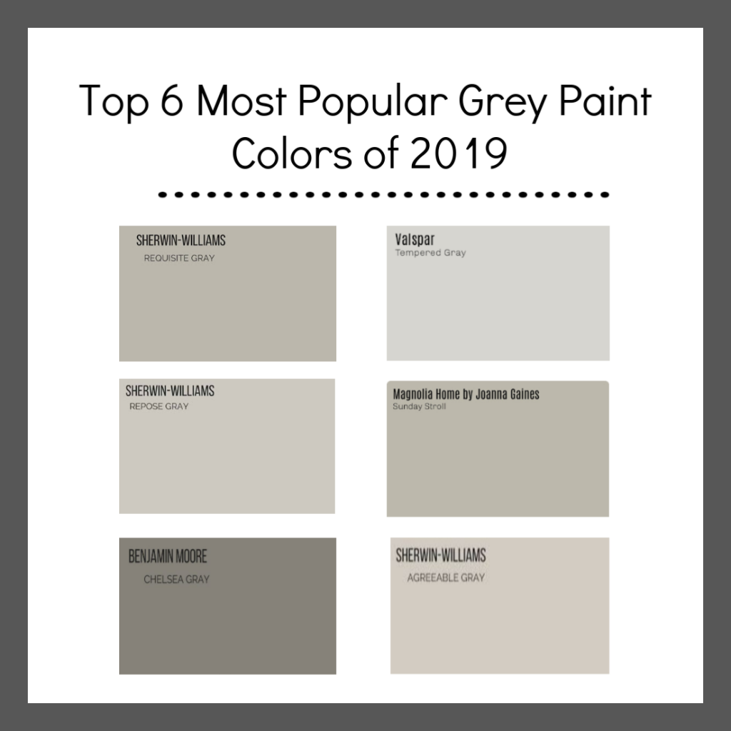 6 Most Popular Grey Paint Colors Of 2019